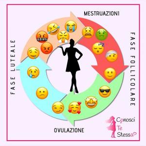 ciclo-mestruale-donna 3