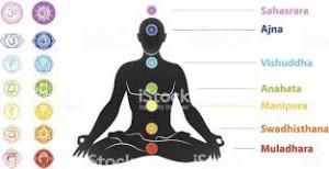 immagine 3 chakra